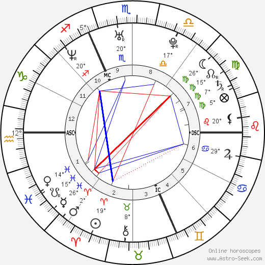 Rachel Corrie Биография в Википедии 2020, 2021