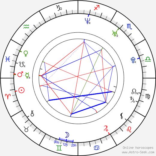 Salim Kechiouche astro natal birth chart, Salim Kechiouche horoscope, astrology