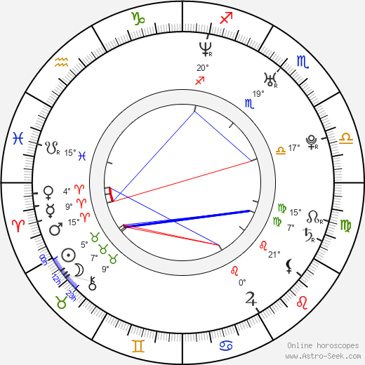 Sara Downing birth chart, biography, wikipedia 2019, 2020