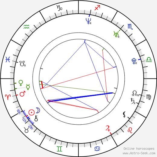 Sara Downing astro natal birth chart, Sara Downing horoscope, astrology