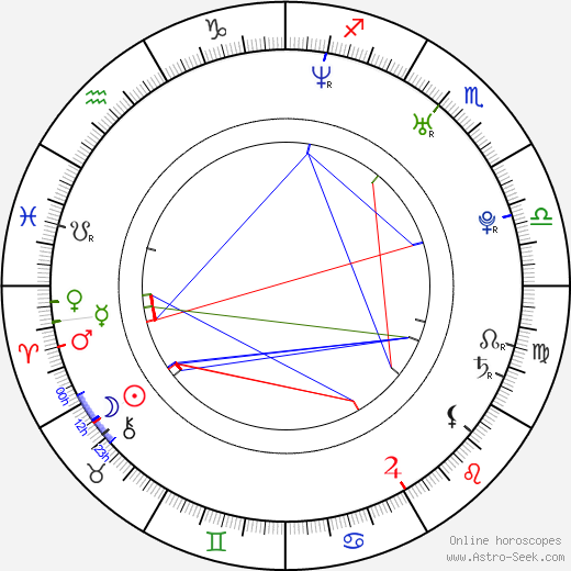Sean Fox astro natal birth chart, Sean Fox horoscope, astrology