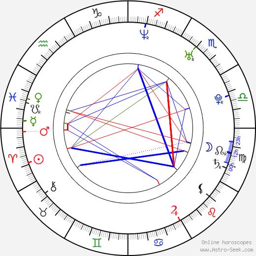 Sebastián Silva день рождения гороскоп, Sebastián Silva Натальная карта онлайн