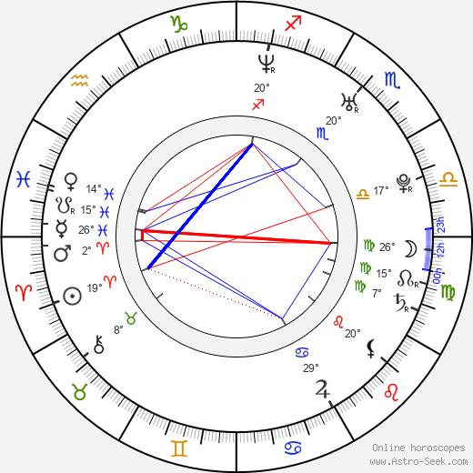 Sophie Ellis-Bextor tema natale, biography, Biografia da Wikipedia 2020, 2021