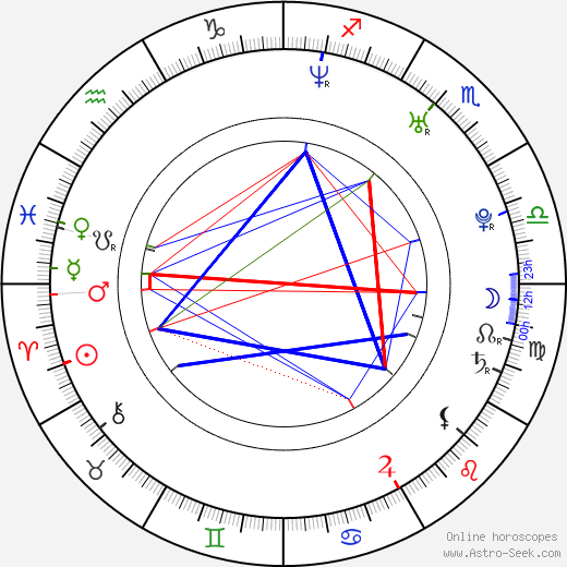 Sophie Ellis-Bextor tema natale, oroscopo, Sophie Ellis-Bextor oroscopi gratuiti, astrologia