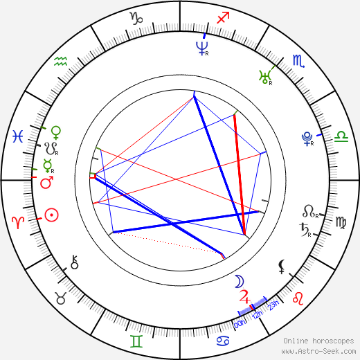 Todd Berger birth chart, Todd Berger astro natal horoscope, astrology