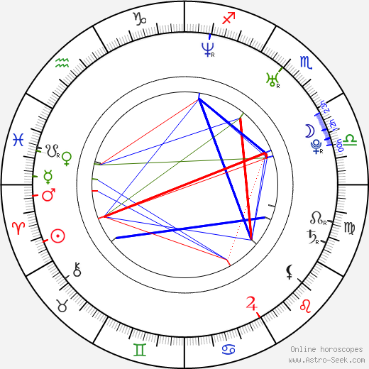 Tomáš Holeček birth chart, Tomáš Holeček astro natal horoscope, astrology
