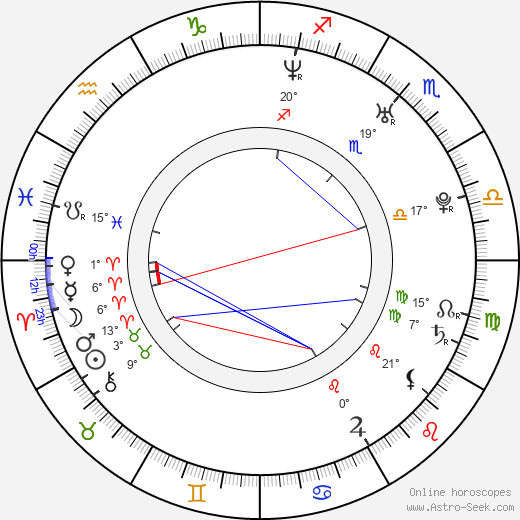 Wojciech Zieliński birth chart, biography, wikipedia 2019, 2020