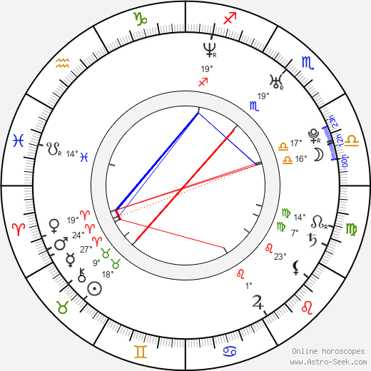 Adam Gebrian birth chart, biography, wikipedia 2019, 2020