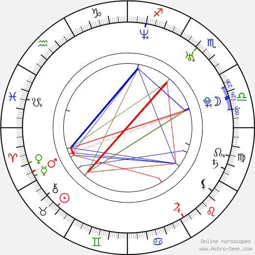 Adam Gebrian astro natal birth chart, Adam Gebrian horoscope, astrology