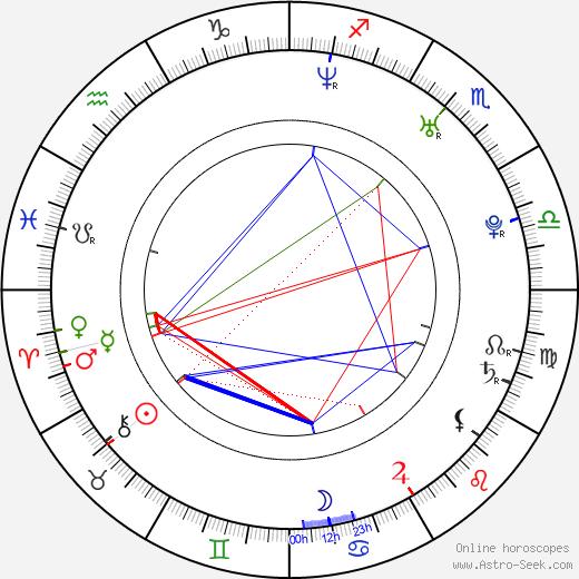 Amandine Chaignot birth chart, Amandine Chaignot astro natal horoscope, astrology