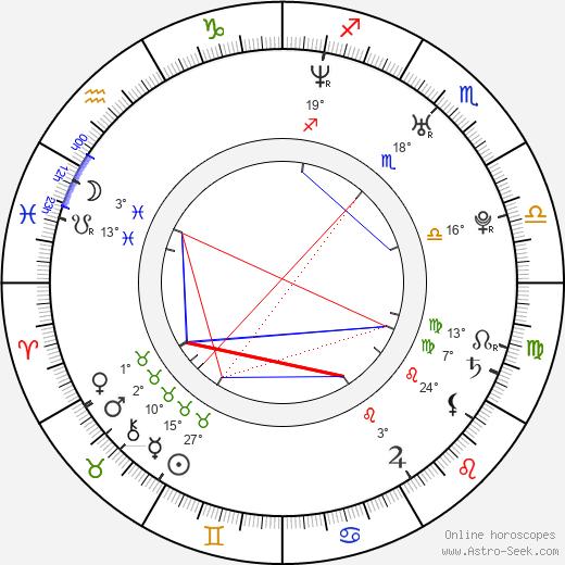 Andrea Pirlo birth chart, biography, wikipedia 2020, 2021