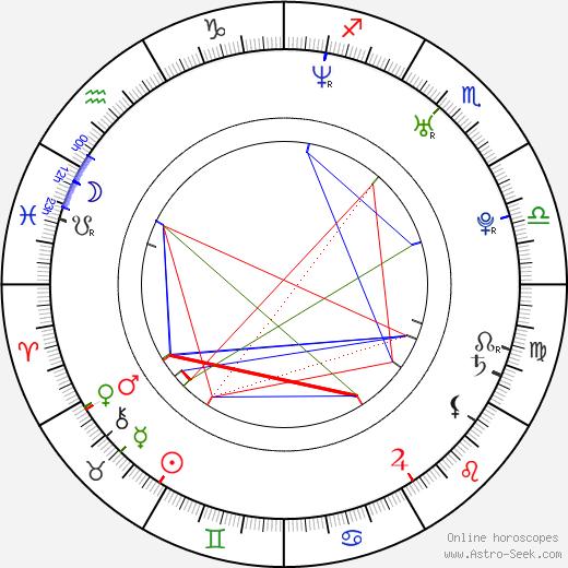 Andrea Pirlo birth chart, Andrea Pirlo astro natal horoscope, astrology