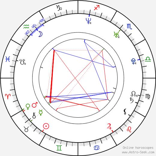 Айда Филд Ayda Field день рождения гороскоп, Ayda Field Натальная карта онлайн