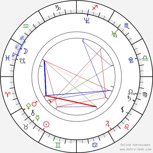 Bérénice Marlohe birth chart, Bérénice Marlohe astro natal horoscope, astrology