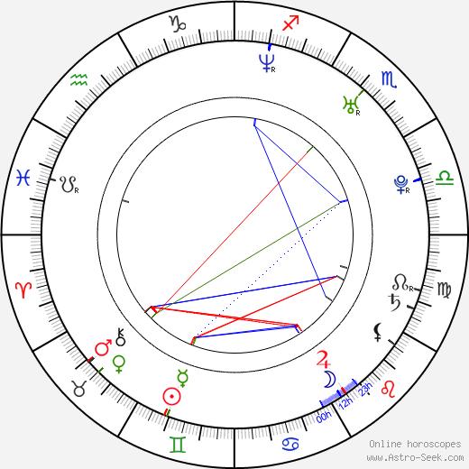 Бретт Андерсон Brett Anderson день рождения гороскоп, Brett Anderson Натальная карта онлайн