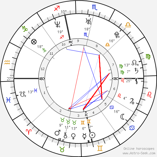 Casey Sheehan birth chart, biography, wikipedia 2017, 2018