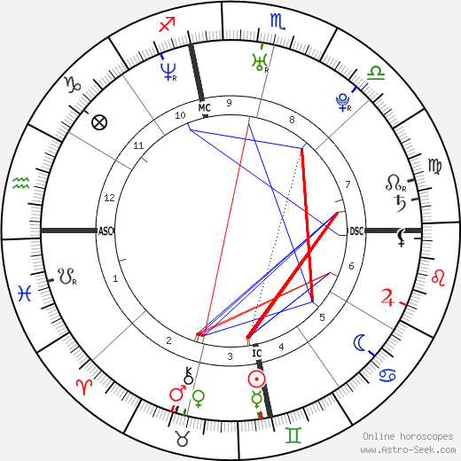 Casey Sheehan astro natal birth chart, Casey Sheehan horoscope, astrology