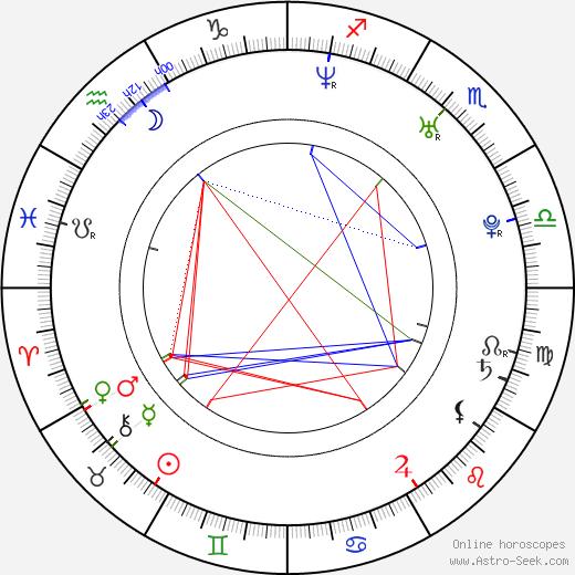 Chandler Williams день рождения гороскоп, Chandler Williams Натальная карта онлайн