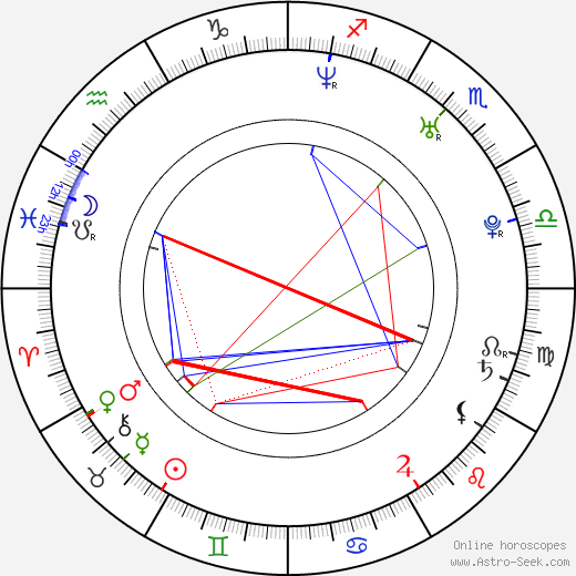 Darren Grodsky день рождения гороскоп, Darren Grodsky Натальная карта онлайн
