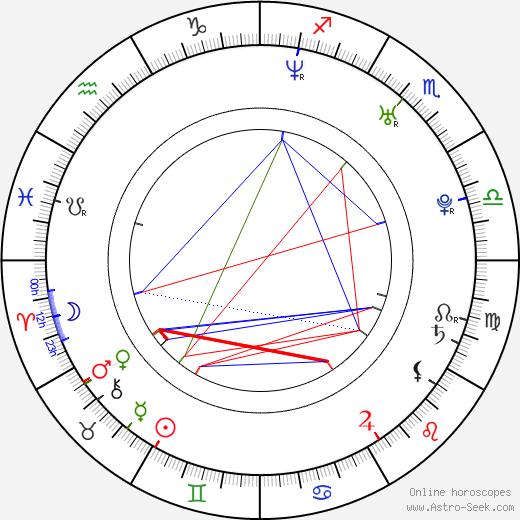 Delfine Bafort день рождения гороскоп, Delfine Bafort Натальная карта онлайн