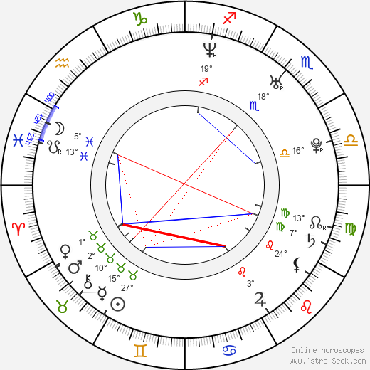 Diego Forlán birth chart, biography, wikipedia 2020, 2021