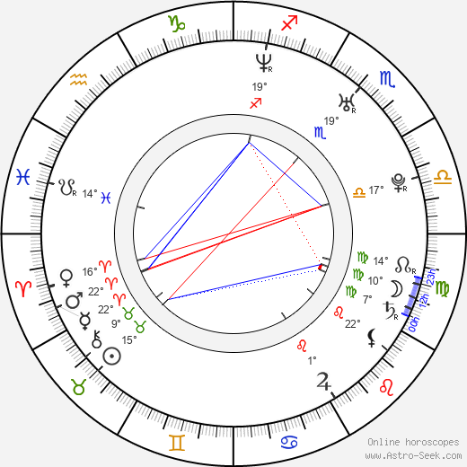 Evan Ferrante birth chart, biography, wikipedia 2019, 2020