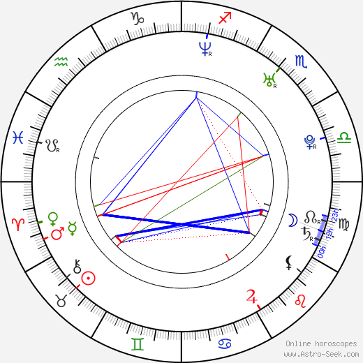 Evan Ferrante astro natal birth chart, Evan Ferrante horoscope, astrology