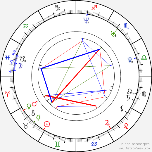 Jana Pallaske astro natal birth chart, Jana Pallaske horoscope, astrology