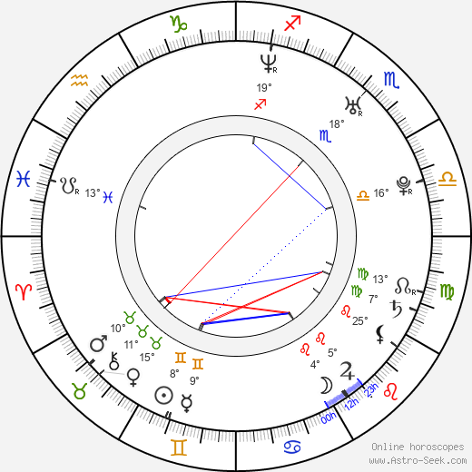 Jenny Mollen birth chart, biography, wikipedia 2019, 2020