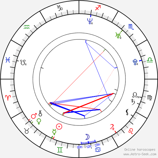 Jesse Bradford astro natal birth chart, Jesse Bradford horoscope, astrology