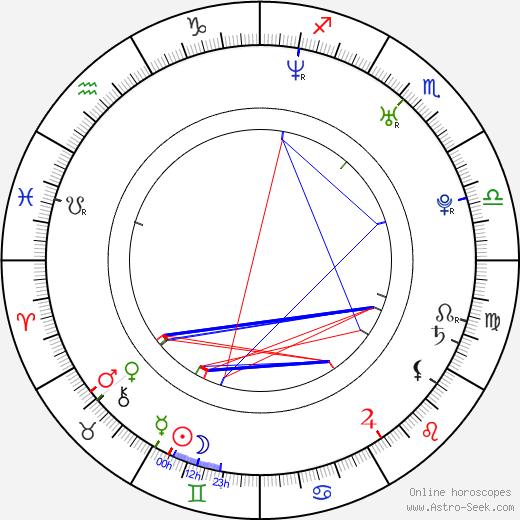 Jessica Goldapple astro natal birth chart, Jessica Goldapple horoscope, astrology