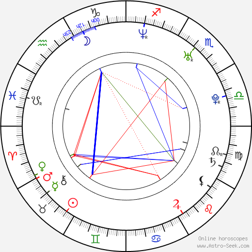Jessica Morris astro natal birth chart, Jessica Morris horoscope, astrology