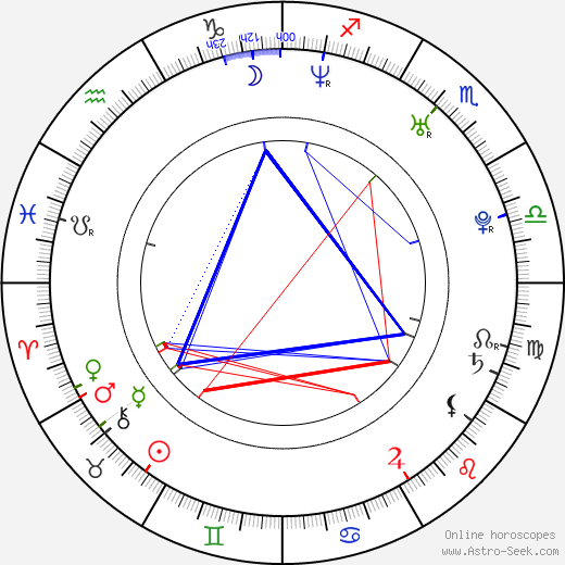 João Tempera birth chart, João Tempera astro natal horoscope, astrology