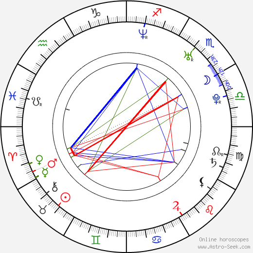 Lee Hyori astro natal birth chart, Lee Hyori horoscope, astrology