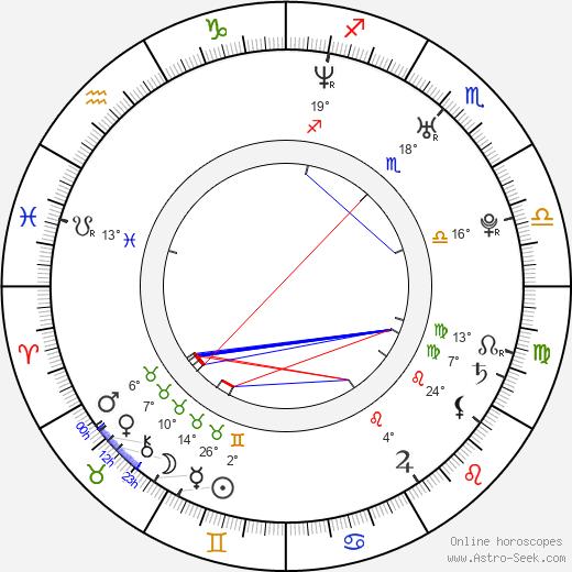 Manuel Cortez birth chart, biography, wikipedia 2019, 2020