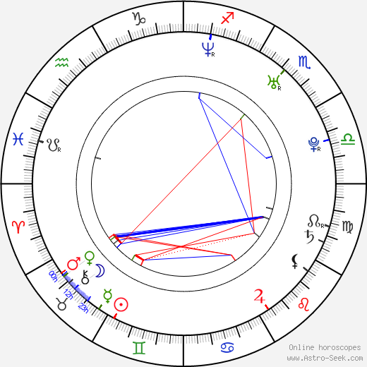 Manuel Cortez astro natal birth chart, Manuel Cortez horoscope, astrology