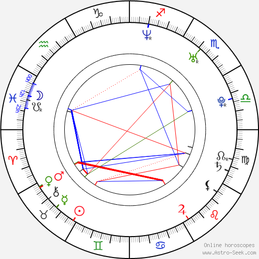 Mark Petrie astro natal birth chart, Mark Petrie horoscope, astrology