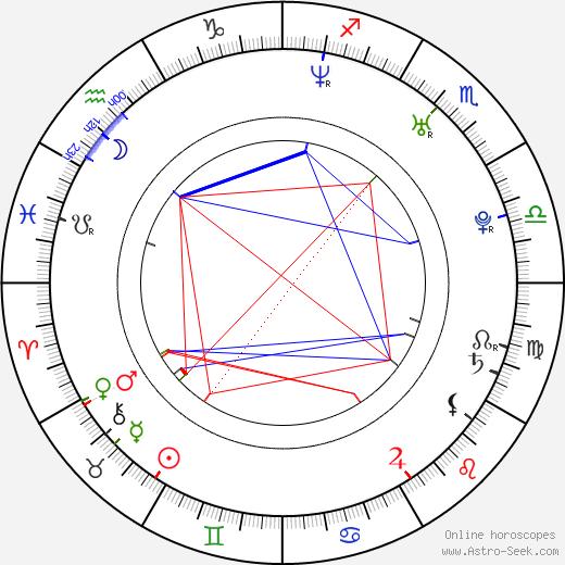 Matthew J. Pellowski tema natale, oroscopo, Matthew J. Pellowski oroscopi gratuiti, astrologia