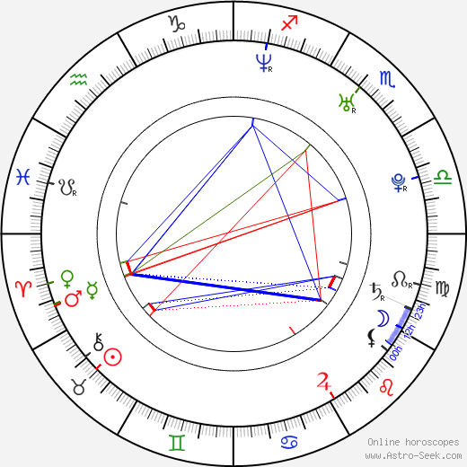 Matthew Knoll birth chart, Matthew Knoll astro natal horoscope, astrology