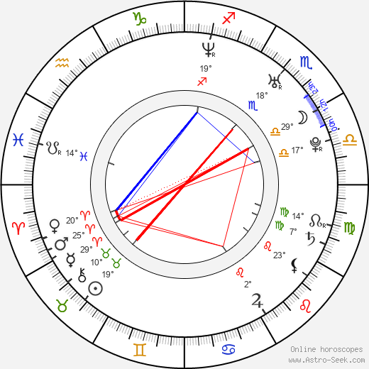 Miriam Krause birth chart, biography, wikipedia 2018, 2019