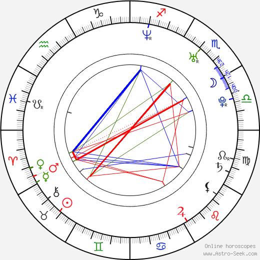 Miriam Krause astro natal birth chart, Miriam Krause horoscope, astrology