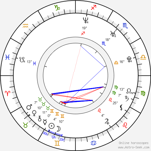 Nicole Dionne birth chart, biography, wikipedia 2019, 2020