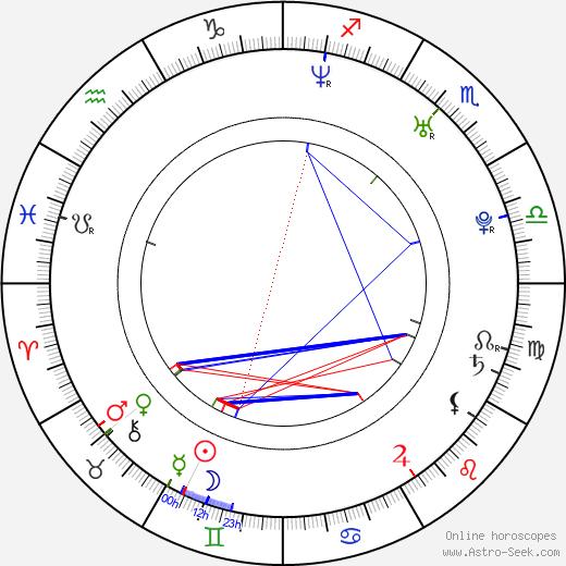 Nicole Dionne astro natal birth chart, Nicole Dionne horoscope, astrology