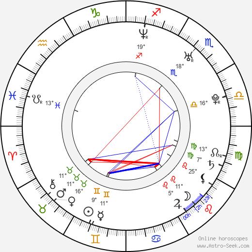Pamir Pekin birth chart, biography, wikipedia 2019, 2020