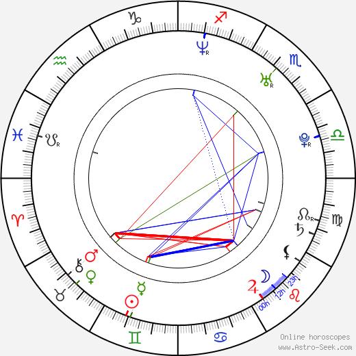 Pamir Pekin birth chart, Pamir Pekin astro natal horoscope, astrology