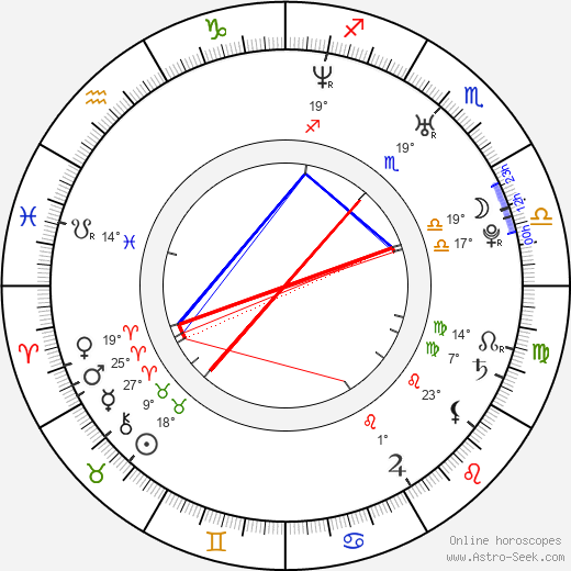 Rosario Dawson birth chart, biography, wikipedia 2018, 2019