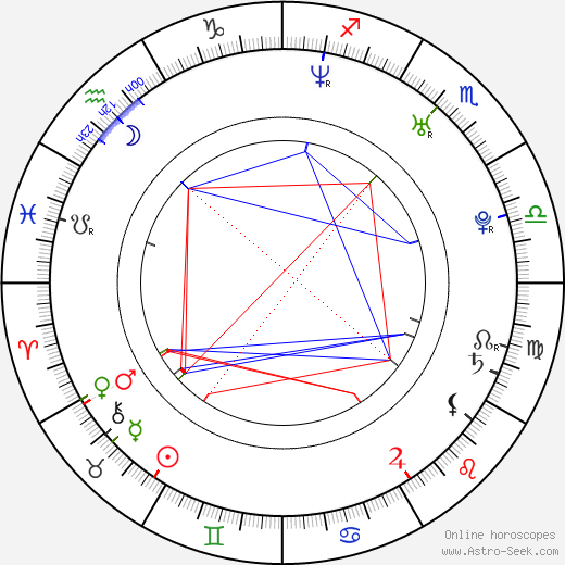 Se-a Kim birth chart, Se-a Kim astro natal horoscope, astrology