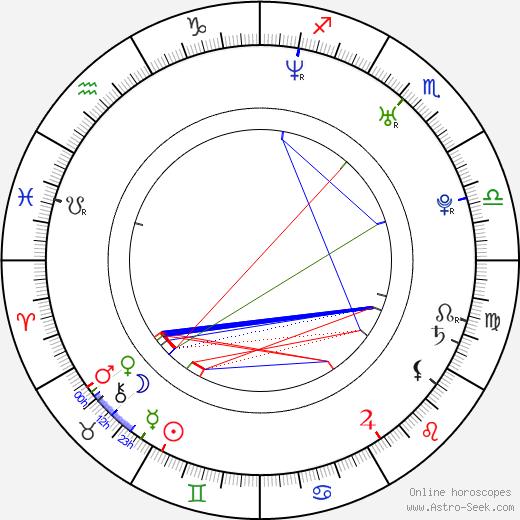 Трэйси Макгрэди Tracy McGrady день рождения гороскоп, Tracy McGrady Натальная карта онлайн