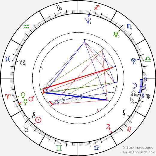 Yôsuke Kubozuka astro natal birth chart, Yôsuke Kubozuka horoscope, astrology