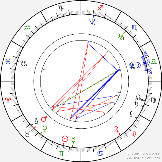 Andrew Aguilar birth chart, Andrew Aguilar astro natal horoscope, astrology
